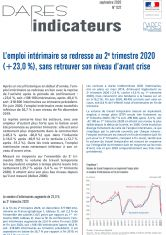 dares_indicateurs-interim_t2-2020-1.jpg