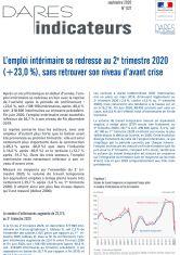 dares_indicateurs-interim_t2-2020-1.jpg