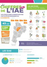 inae-infographie-2017-charente-16.jpg