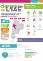 inae-infographie-2017-charente-maritime-17.jpg