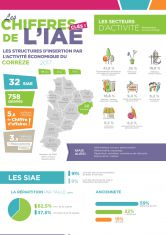inae-infographie-2017-correze-19.jpg