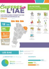 inae-infographie-2017-creuse-23.jpg