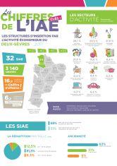 inae-infographie-2017-deux-sevres-79.jpg