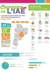 inae-infographie-2017-dordogne-24.jpg