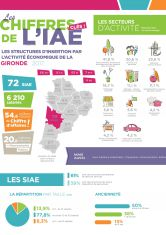 inae-infographie-2017-gironde-33.jpg