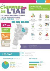 inae-infographie-2017-haute-vienne-87.jpg