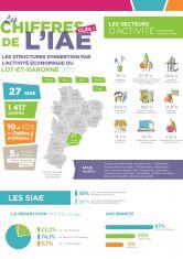 inae-infographie-2017-lot-et-garonne-47.jpg