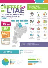 inae-infographie-2017-vienne-86.jpg