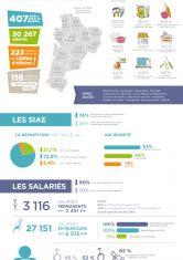 inae-infographie_rvb.jpg