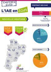 infographie_regionale_iae_nouvelle_aquitaine_2019.jpg