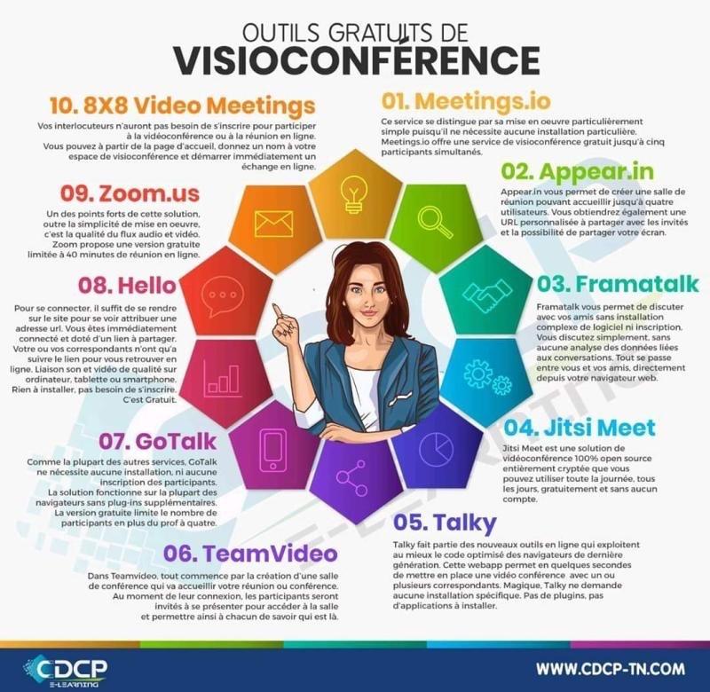 outils_visio.jpg